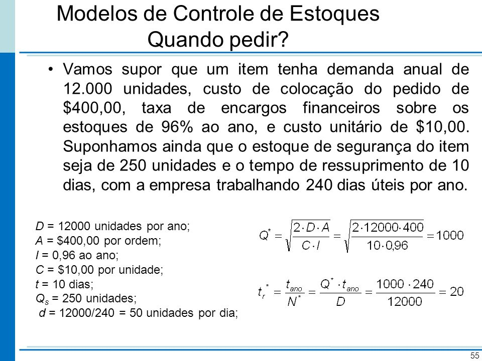 Modelos de Controle de Estoques Quando pedir? Vamos supor que um item tenha demanda anual de 12.000 unidades, custo de colocação do pedido de $400,00,