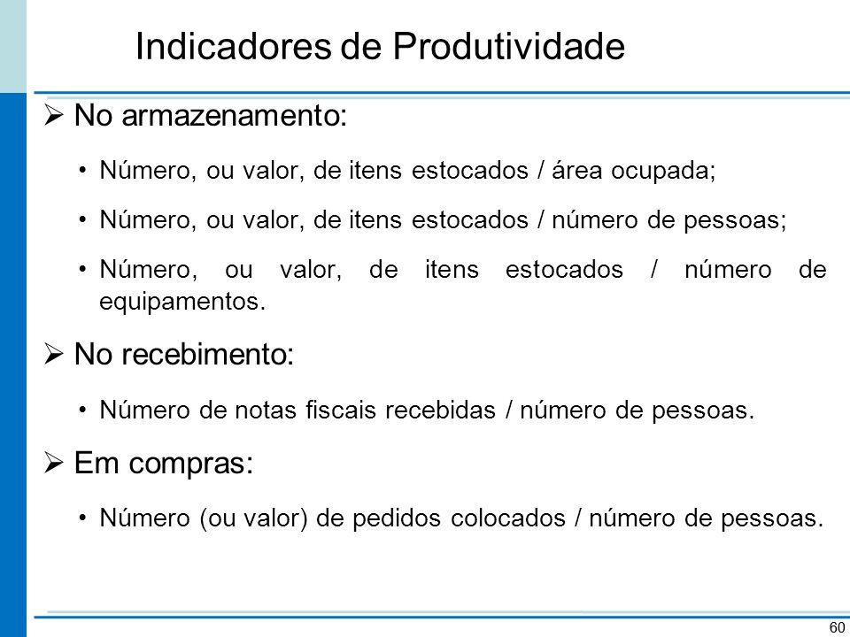 Indicadores de Produtividade No armazenamento: Número, ou valor, de itens estocados / área ocupada; Número, ou valor, de itens estocados / número de p
