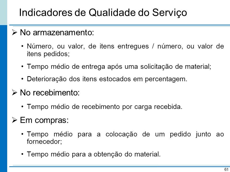 Indicadores de Qualidade do Serviço No armazenamento: Número, ou valor, de itens entregues / número, ou valor de itens pedidos; Tempo médio de entrega