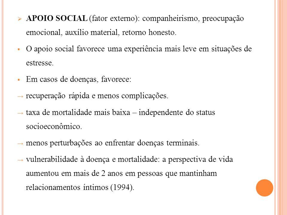 APOIO SOCIAL (fator externo): companheirismo, preocupação emocional, auxílio material, retorno honesto. O apoio social favorece uma experiência mais l