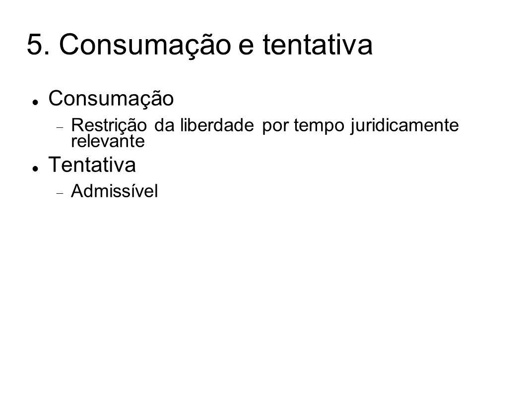 5. Consumação e tentativa Consumação Restrição da liberdade por tempo juridicamente relevante Tentativa Admissível