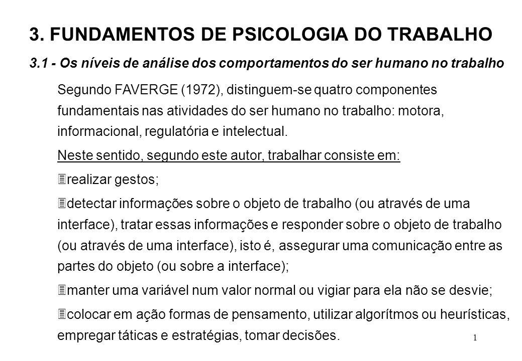 1 Segundo FAVERGE (1972), distinguem-se quatro componentes fundamentais nas atividades do ser humano no trabalho: motora, informacional, regulatória e intelectual.