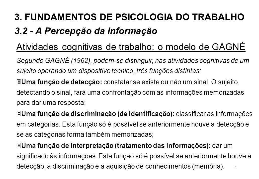 4 Atividades cognitivas de trabalho: o modelo de GAGNÉ Segundo GAGNÉ (1962), podem-se distinguir, nas atividades cognitivas de um sujeito operando um dispositivo técnico, três funções distintas: 3Uma função de detecção: constatar se existe ou não um sinal.