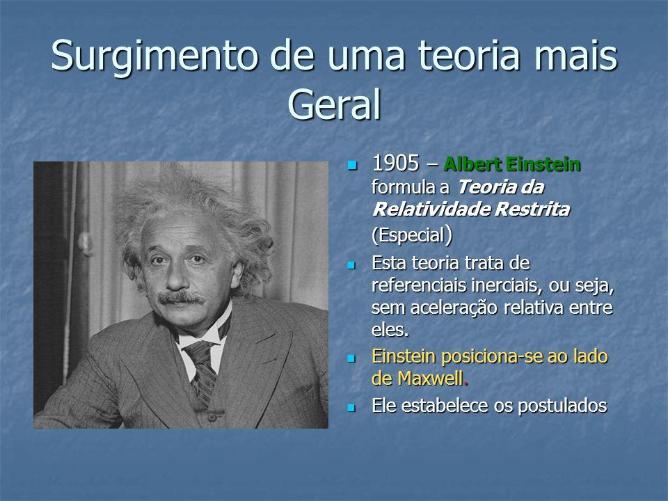 Surgimento de uma teoria mais Geral 1905 – Albert Einstein formula a Teoria da Relatividade Restrita (Especial ) 1905 – Albert Einstein formula a Teor