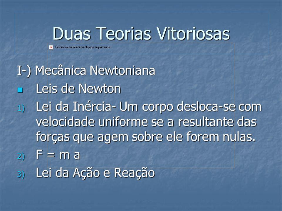 Duas Teorias Vitoriosas I-) Mecânica Newtoniana Leis de Newton Leis de Newton 1) Lei da Inércia- Um corpo desloca-se com velocidade uniforme se a resu