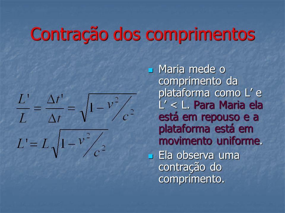 Contração dos comprimentos Maria mede o comprimento da plataforma como L e L < L. Para Maria ela está em repouso e a plataforma está em movimento unif