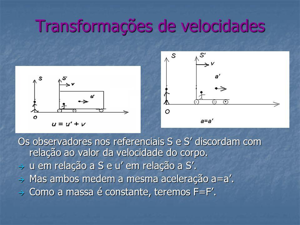 Transformações de velocidades Os observadores nos referenciais S e S discordam com relação ao valor da velocidade do corpo. u em relação a S e u em re