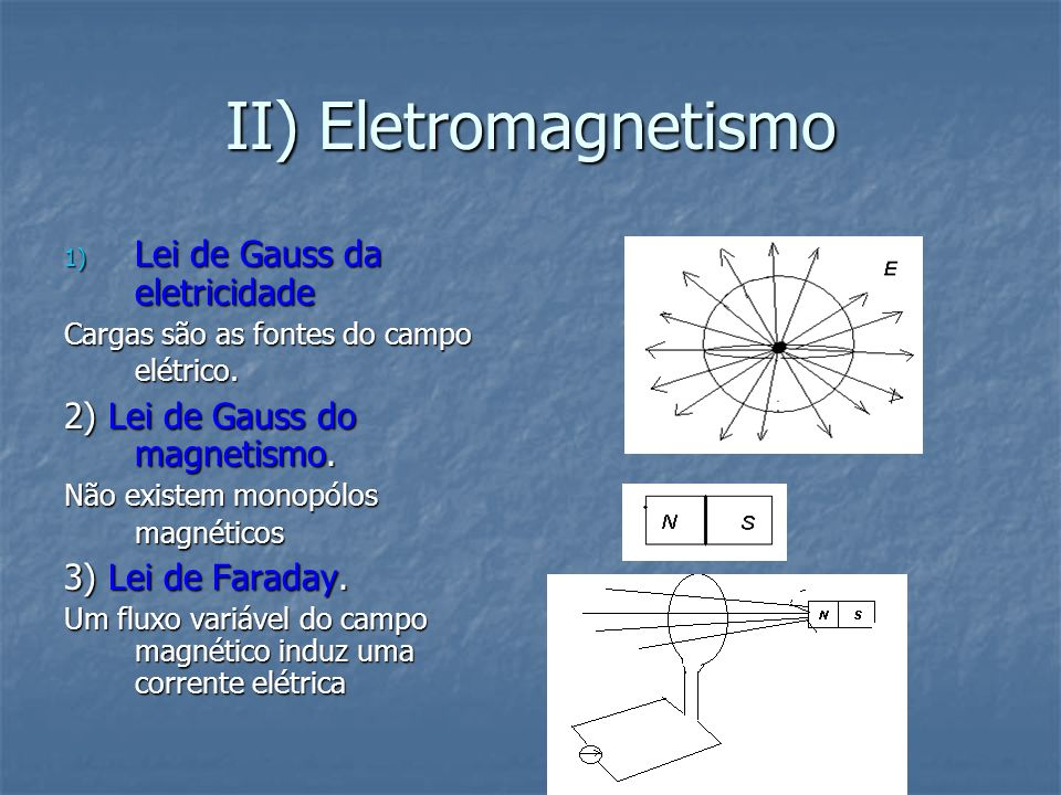 II) Eletromagnetismo 1) Lei de Gauss da eletricidade Cargas são as fontes do campo elétrico. 2) Lei de Gauss do magnetismo. Não existem monopólos magn