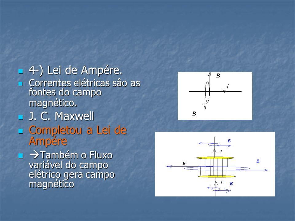 4-) Lei de Ampére. 4-) Lei de Ampére. Correntes elétricas sâo as fontes do campo magnético. Correntes elétricas sâo as fontes do campo magnético. J. C
