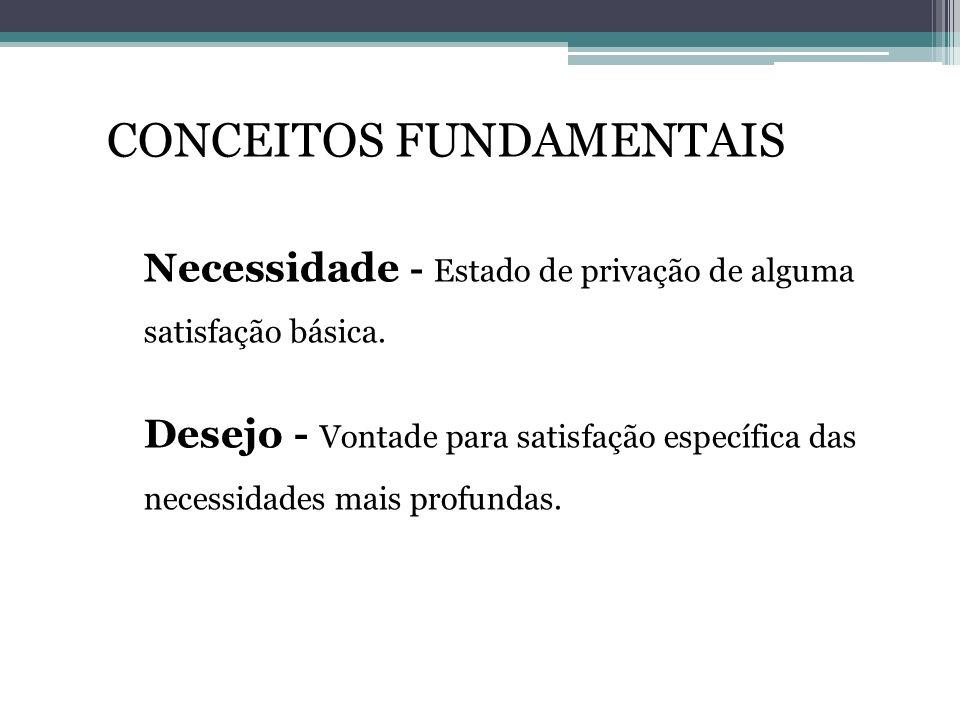 Necessidade - Estado de privação de alguma satisfação básica. Desejo - Vontade para satisfação específica das necessidades mais profundas. CONCEITOS F