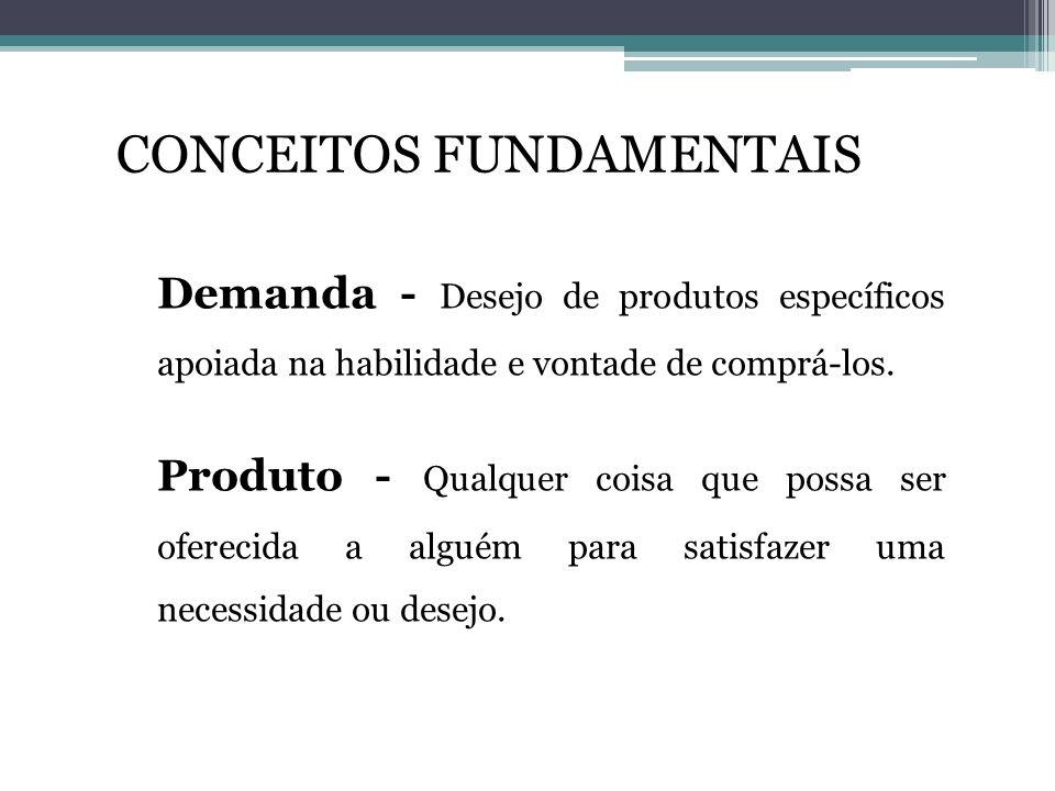 Utilidade - Estimativa do cliente, da capacidade total dos produtos em satisfazer suas necessidades.