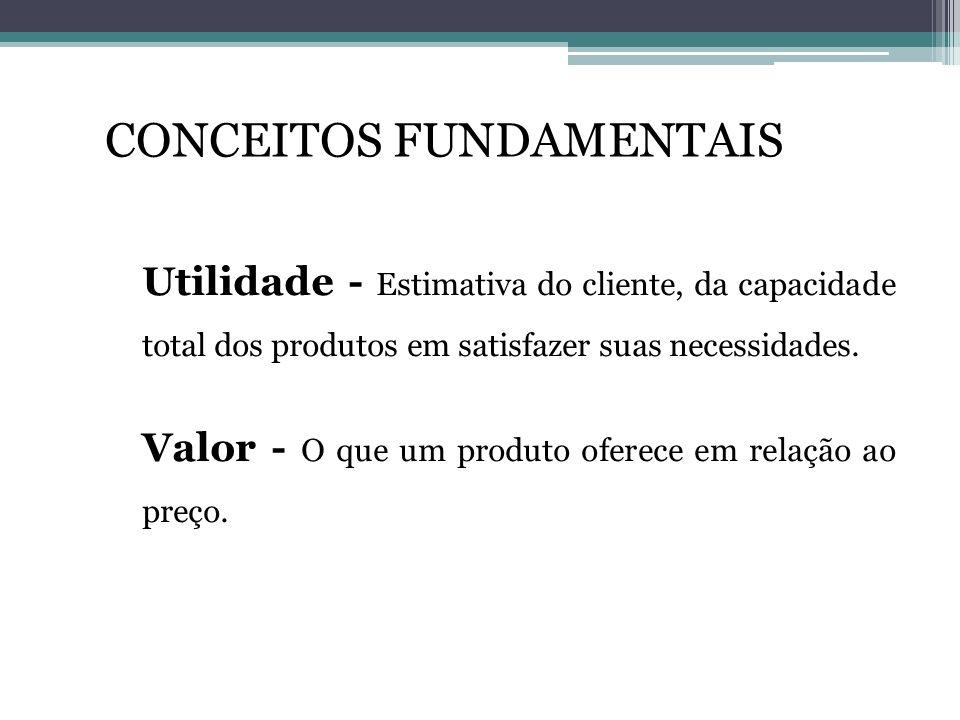 Utilidade - Estimativa do cliente, da capacidade total dos produtos em satisfazer suas necessidades. Valor - O que um produto oferece em relação ao pr