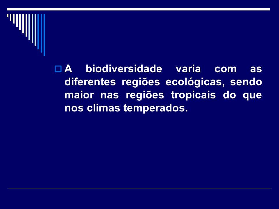 A biodiversidade varia com as diferentes regiões ecológicas, sendo maior nas regiões tropicais do que nos climas temperados.