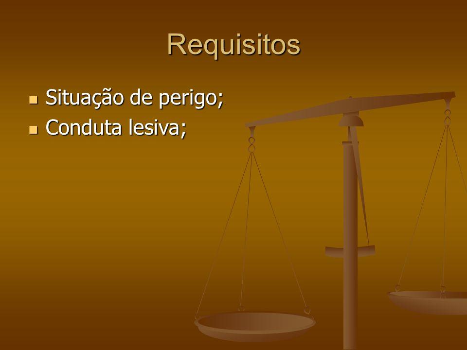 Requisitos Situação de perigo; Situação de perigo; Conduta lesiva; Conduta lesiva;