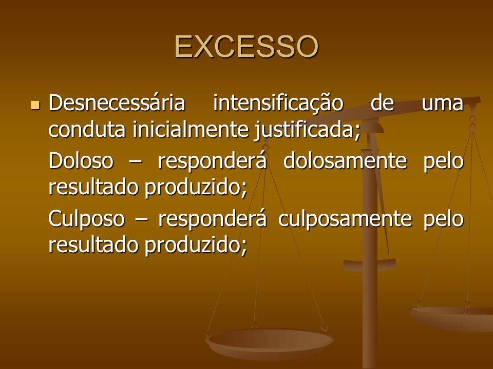 EXCESSO Desnecessária intensificação de uma conduta inicialmente justificada; Desnecessária intensificação de uma conduta inicialmente justificada; Do