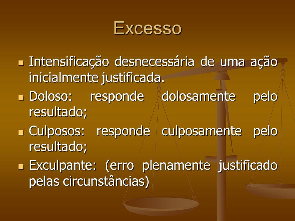 Excesso Intensificação desnecessária de uma ação inicialmente justificada. Intensificação desnecessária de uma ação inicialmente justificada. Doloso: