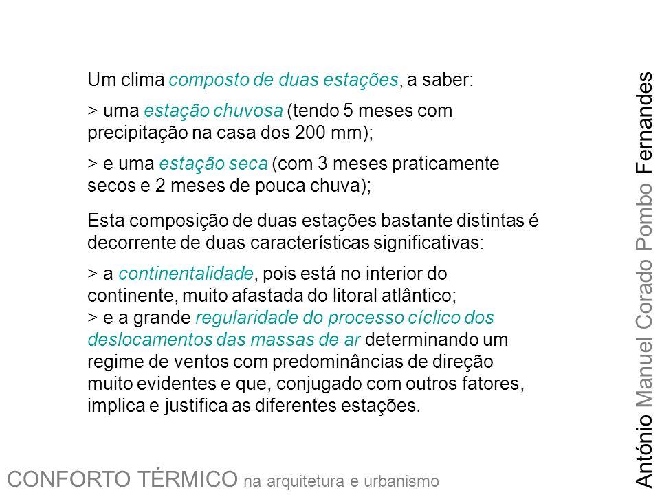 CONFORTO TÉRMICO na arquitetura e urbanismo António Manuel Corado Pombo Fernandes Fig.