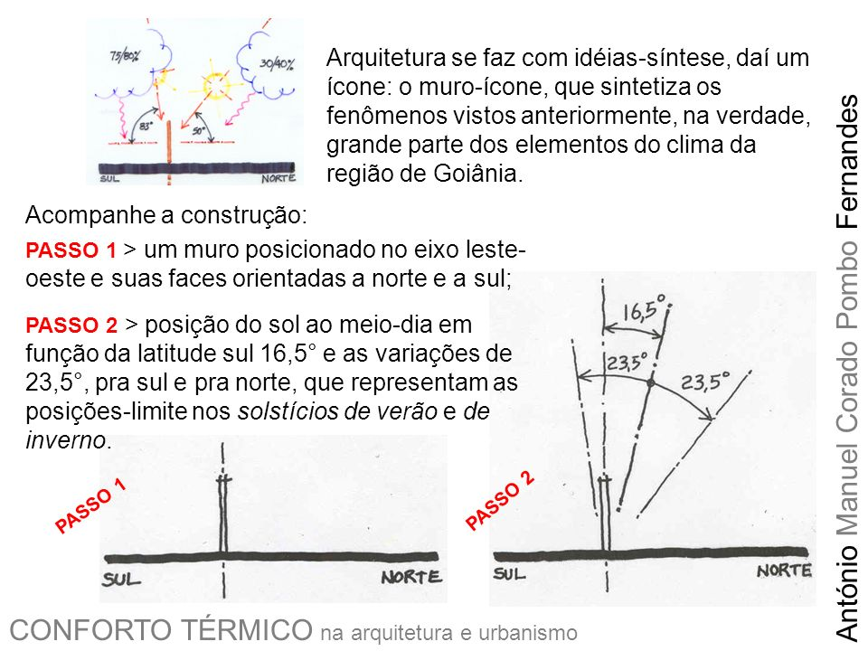 CONFORTO TÉRMICO na arquitetura e urbanismo António Manuel Corado Pombo Fernandes PASSO 3 PASSO 4 PASSO 3 > identifica os ângulos de incidência com as faces do muro: 83° com a face sul e 50° com a norte.