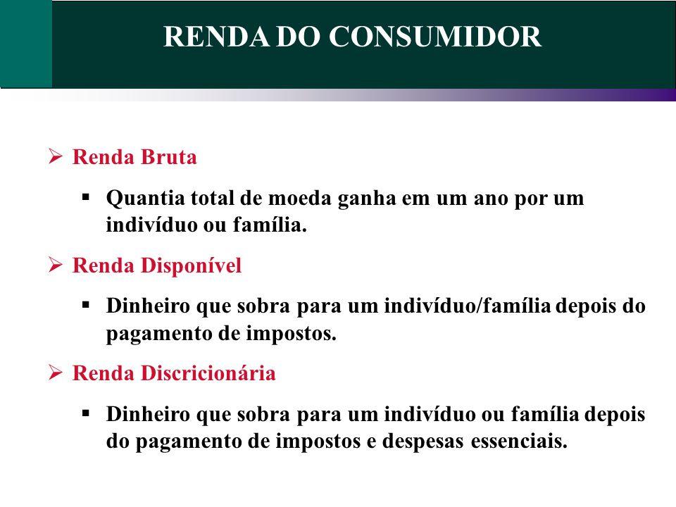 RENDA DO CONSUMIDOR Renda Bruta Quantia total de moeda ganha em um ano por um indivíduo ou família.