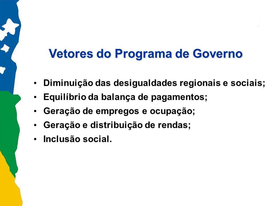 Vetores do Programa de Governo Diminuição das desigualdades regionais e sociais; Equilíbrio da balança de pagamentos; Geração de empregos e ocupação;