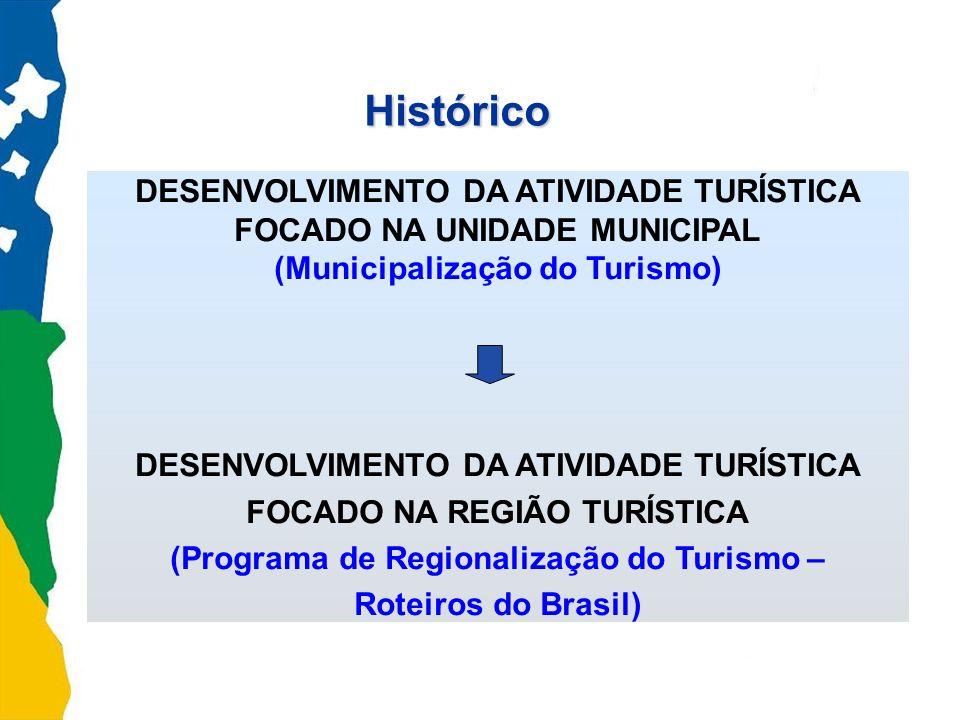 DESENVOLVIMENTO DA ATIVIDADE TURÍSTICA FOCADO NA UNIDADE MUNICIPAL (Municipalização do Turismo) DESENVOLVIMENTO DA ATIVIDADE TURÍSTICA FOCADO NA REGIÃ