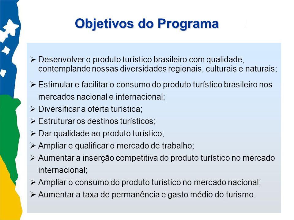 Desenvolver o produto turístico brasileiro com qualidade, contemplando nossas diversidades regionais, culturais e naturais; Estimular e facilitar o co