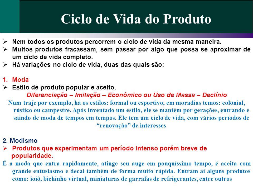 Ciclo de Vida do Produto Nem todos os produtos percorrem o ciclo de vida da mesma maneira. Muitos produtos fracassam, sem passar por algo que possa se