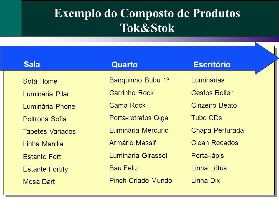 Exemplo do Composto de Produtos Tok&Stok Sala QuartoEscritório Luminárias Cestos Roller Cinzeiro Beato Tubo CDs Chapa Perfurada Clean Recados Porta-lá