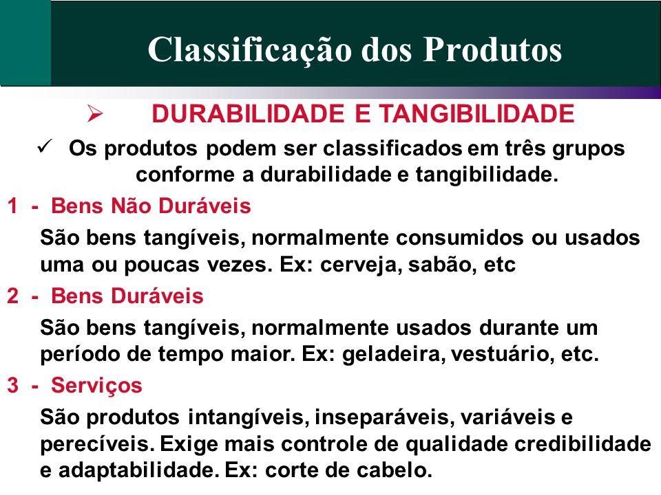 Classificação dos Produtos DURABILIDADE E TANGIBILIDADE Os produtos podem ser classificados em três grupos conforme a durabilidade e tangibilidade. 1