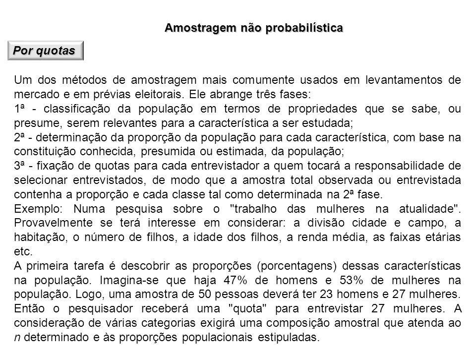 Amostragem não probabilística Por quotas Um dos métodos de amostragem mais comumente usados em levantamentos de mercado e em prévias eleitorais. Ele a
