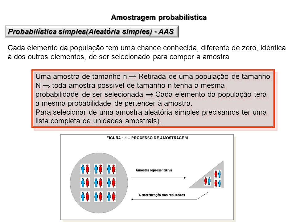 Amostragem probabilística Probabilística simples(Aleatória simples) - AAS Cada elemento da população tem uma chance conhecida, diferente de zero, idên