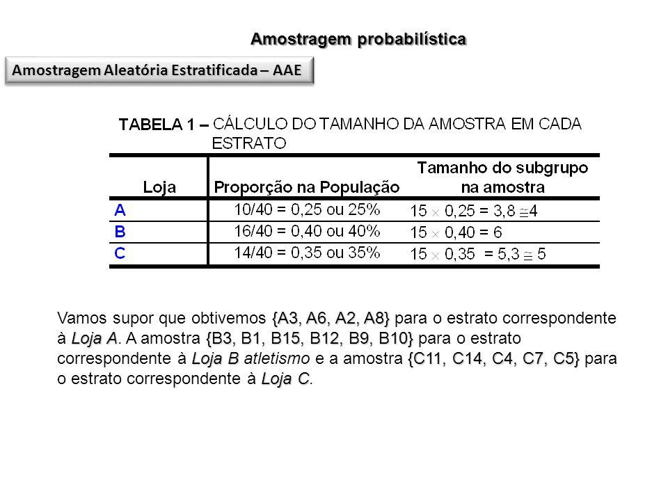 {A3, A6, A2, A8} Loja A{B3, B1, B15, B12, B9, B10} Loja B{C11, C14, C4, C7, C5} Loja C Vamos supor que obtivemos {A3, A6, A2, A8} para o estrato corre