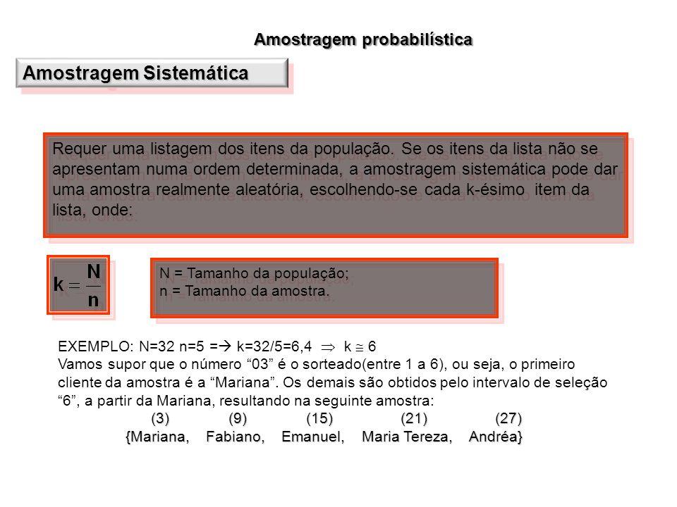 N = Tamanho da população; n = Tamanho da amostra. N = Tamanho da população; n = Tamanho da amostra. Requer uma listagem dos itens da população. Se os