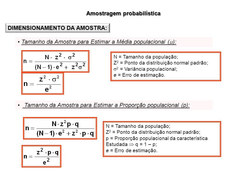 DIMENSIONAMENTO DA AMOSTRA: Tamanho da Amostra para Estimar a Média populacional ( ): Tamanho da Amostra para Estimar a Proporção populacional (p): N