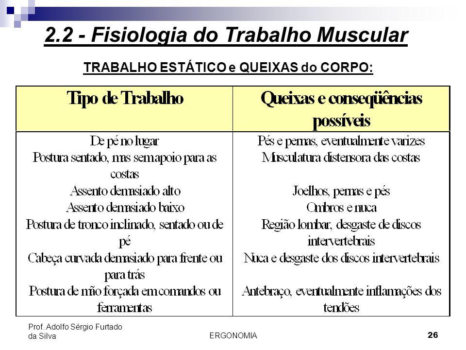 ERGONOMIA 26 Prof. Adolfo Sérgio Furtado da Silva TRABALHO ESTÁTICO e QUEIXAS do CORPO: 2.2 - Fisiologia do Trabalho Muscular