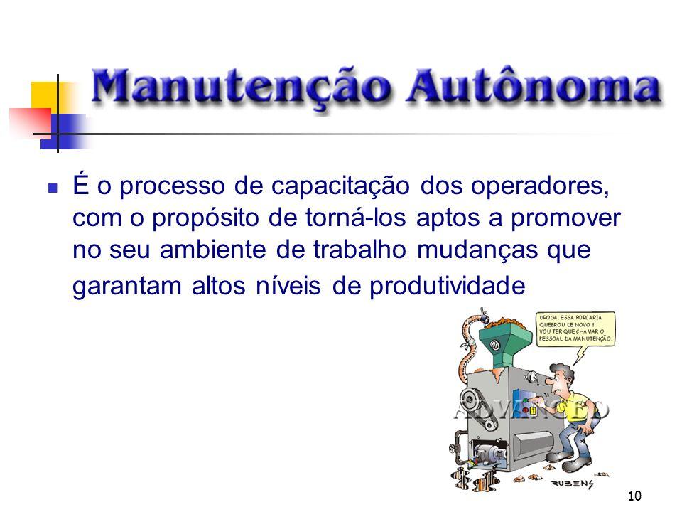 10 É o processo de capacitação dos operadores, com o propósito de torná-los aptos a promover no seu ambiente de trabalho mudanças que garantam altos n