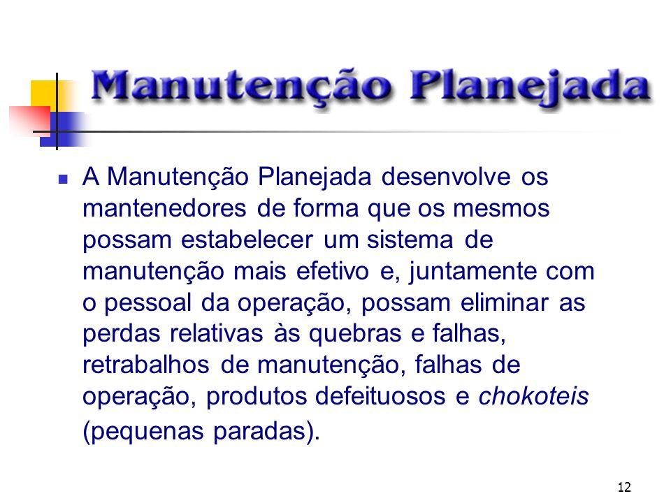 12 A Manutenção Planejada desenvolve os mantenedores de forma que os mesmos possam estabelecer um sistema de manutenção mais efetivo e, juntamente com