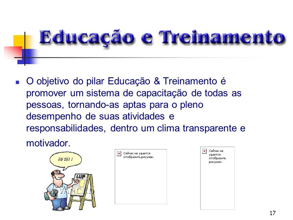 17 O objetivo do pilar Educação & Treinamento é promover um sistema de capacitação de todas as pessoas, tornando-as aptas para o pleno desempenho de s