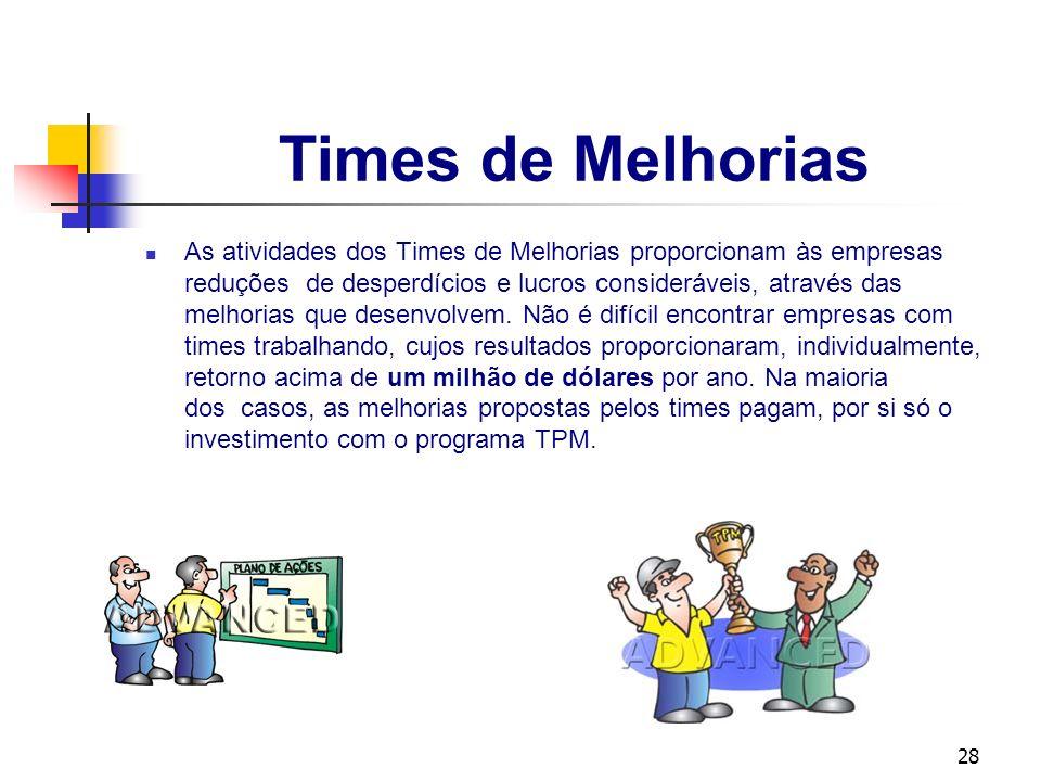 28 Times de Melhorias As atividades dos Times de Melhorias proporcionam às empresas reduções de desperdícios e lucros consideráveis, através das melho