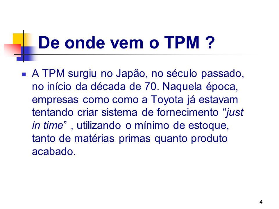 4 De onde vem o TPM ? A TPM surgiu no Japão, no século passado, no início da década de 70. Naquela época, empresas como como a Toyota já estavam tenta