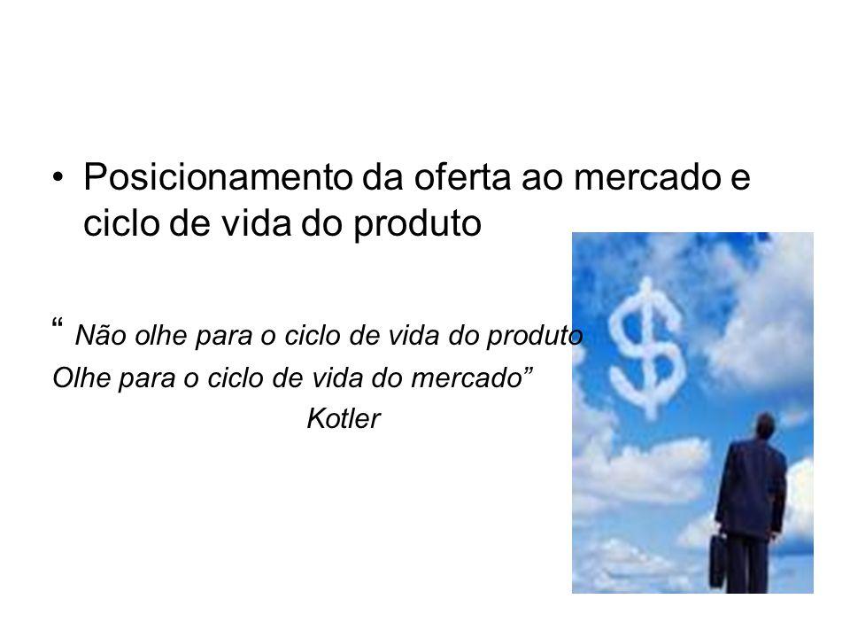 Posicionamento da oferta ao mercado e ciclo de vida do produto Não olhe para o ciclo de vida do produto Olhe para o ciclo de vida do mercado Kotler