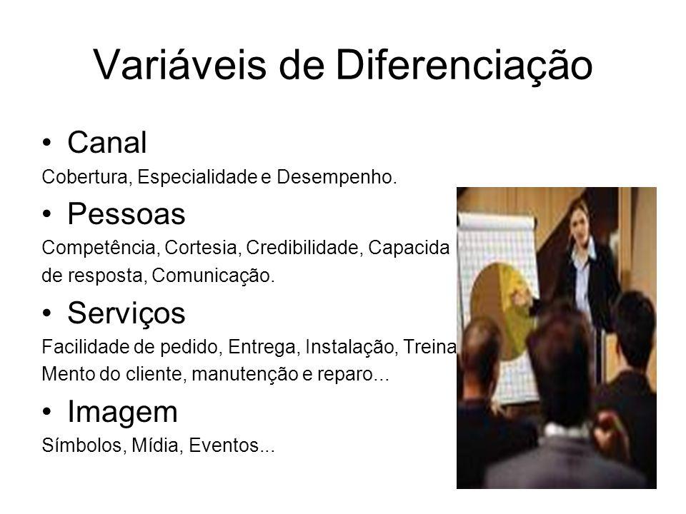 Variáveis de Diferenciação Canal Cobertura, Especialidade e Desempenho.