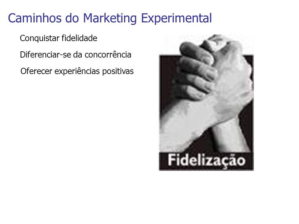 Caminhos do Marketing Experimental Conquistar fidelidade Diferenciar-se da concorrência Oferecer experiências positivas