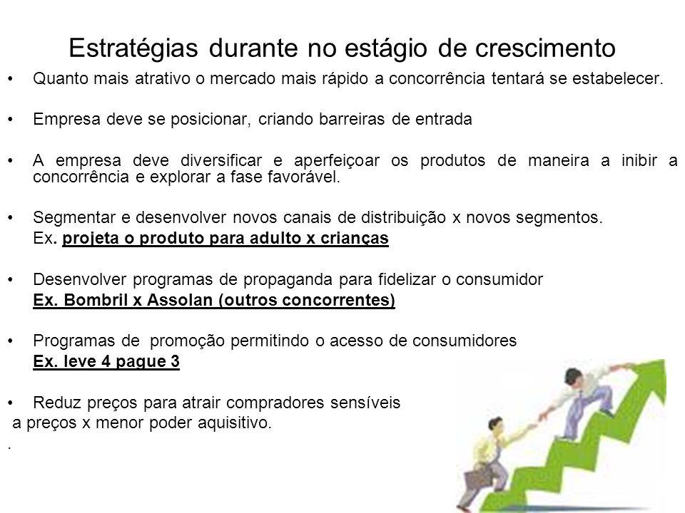 Estratégias durante no estágio de crescimento Quanto mais atrativo o mercado mais rápido a concorrência tentará se estabelecer.