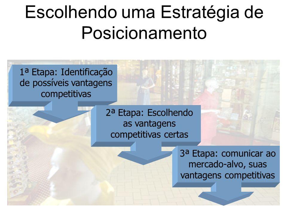 1ª Etapa: Identificação de possíveis vantagens competitivas 2ª Etapa: Escolhendo as vantagens competitivas certas 3ª Etapa: comunicar ao mercado-alvo, suas vantagens competitivas Escolhendo uma Estratégia de Posicionamento