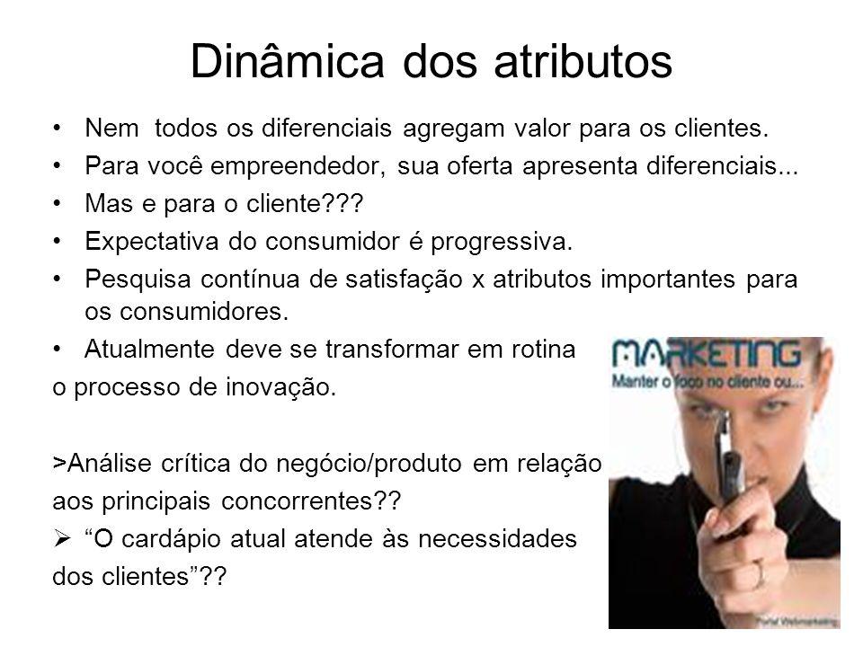 Dinâmica dos atributos Nem todos os diferenciais agregam valor para os clientes.