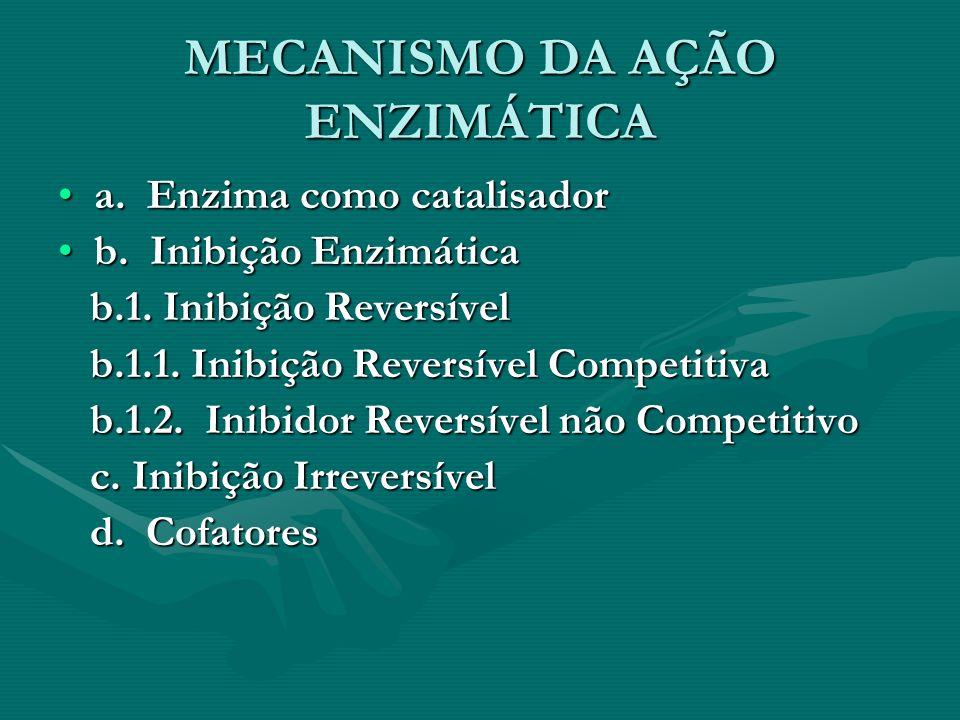 MECANISMO DA AÇÃO ENZIMÁTICA a. Enzima como catalisadora. Enzima como catalisador b. Inibição Enzimáticab. Inibição Enzimática b.1. Inibição Reversíve