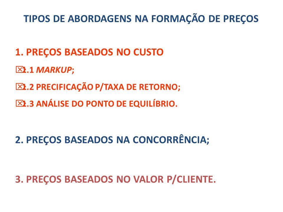 TIPOS DE ABORDAGENS NA FORMAÇÃO DE PREÇOS 1. PREÇOS BASEADOS NO CUSTO 1.1 MARKUP; 1.2 PRECIFICAÇÃO P/TAXA DE RETORNO; 1.3 ANÁLISE DO PONTO DE EQUILÍBR
