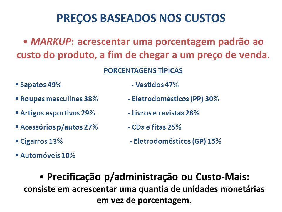 PREÇOS BASEADOS NOS CUSTOS MARKUP: acrescentar uma porcentagem padrão ao custo do produto, a fim de chegar a um preço de venda. PORCENTAGENS TÍPICAS S