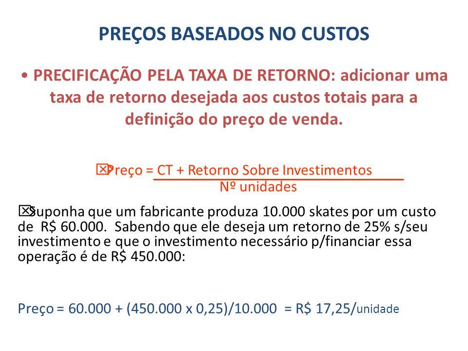 PREÇOS BASEADOS NO CUSTOS PRECIFICAÇÃO PELA TAXA DE RETORNO: adicionar uma taxa de retorno desejada aos custos totais para a definição do preço de ven